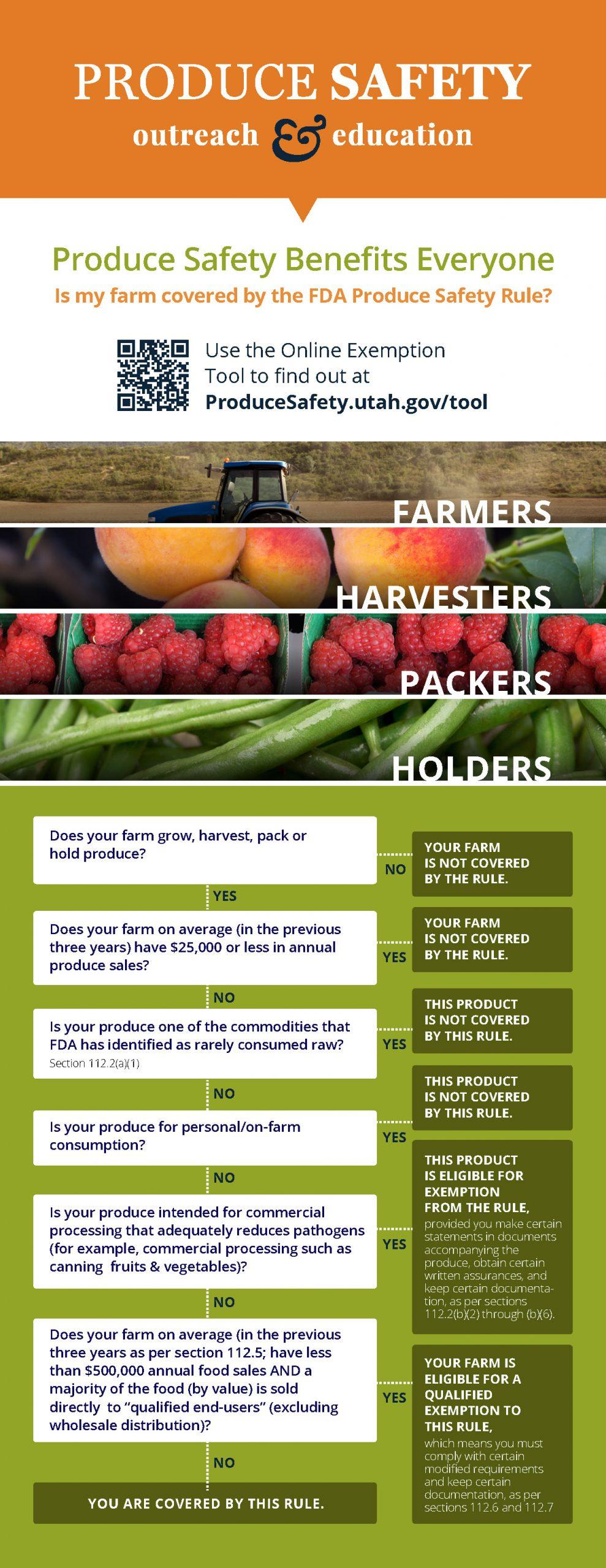 Produce Safety Brochure